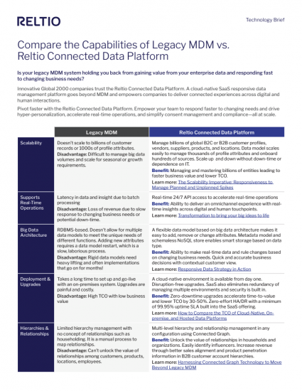 Featured image for Compare the Capabilities of Legacy MDM vs. Connected Data Platform